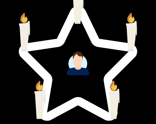五芒星と5本のロウソク