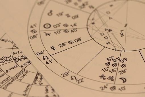 星座,統計学,占い,グラフ