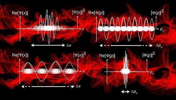 波動修正の種類