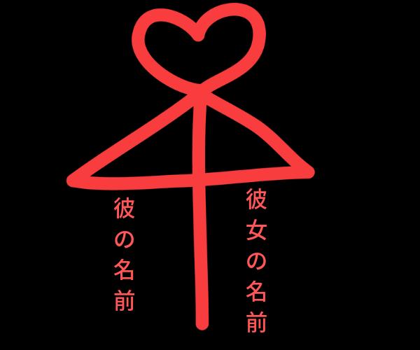 赤い相合い傘
